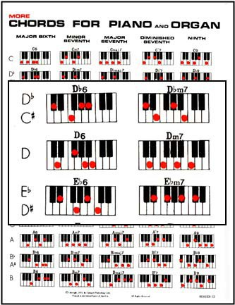 Download PianoForAll